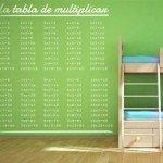 Las tablas de multiplicar para decorar el cuarto de los peques